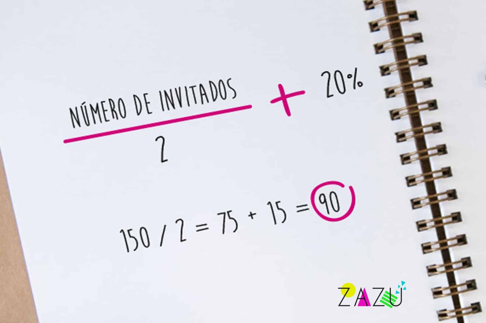 formula para calcular Cuantas invitaciones de boda necesito